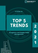 Top 5 Trends of 2021 in Logistics